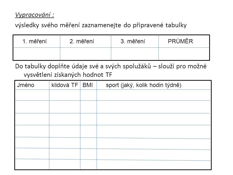 Vypracování : výsledky svého měření zaznamenejte do připravené tabulky Do tabulky doplňte údaje své a svých spolužáků – slouží pro možné vysvětlení získaných hodnot TF PRŮMĚR1.