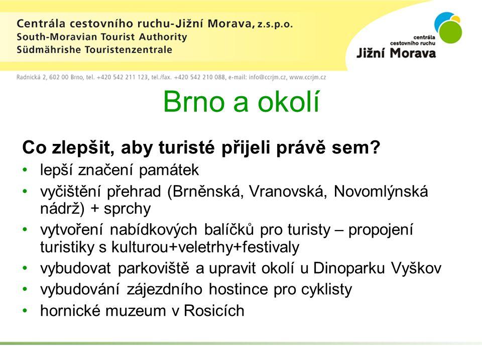Brno a okolí Co zlepšit, aby turisté přijeli právě sem? lepší značení památek vyčištění přehrad (Brněnská, Vranovská, Novomlýnská nádrž) + sprchy vytv