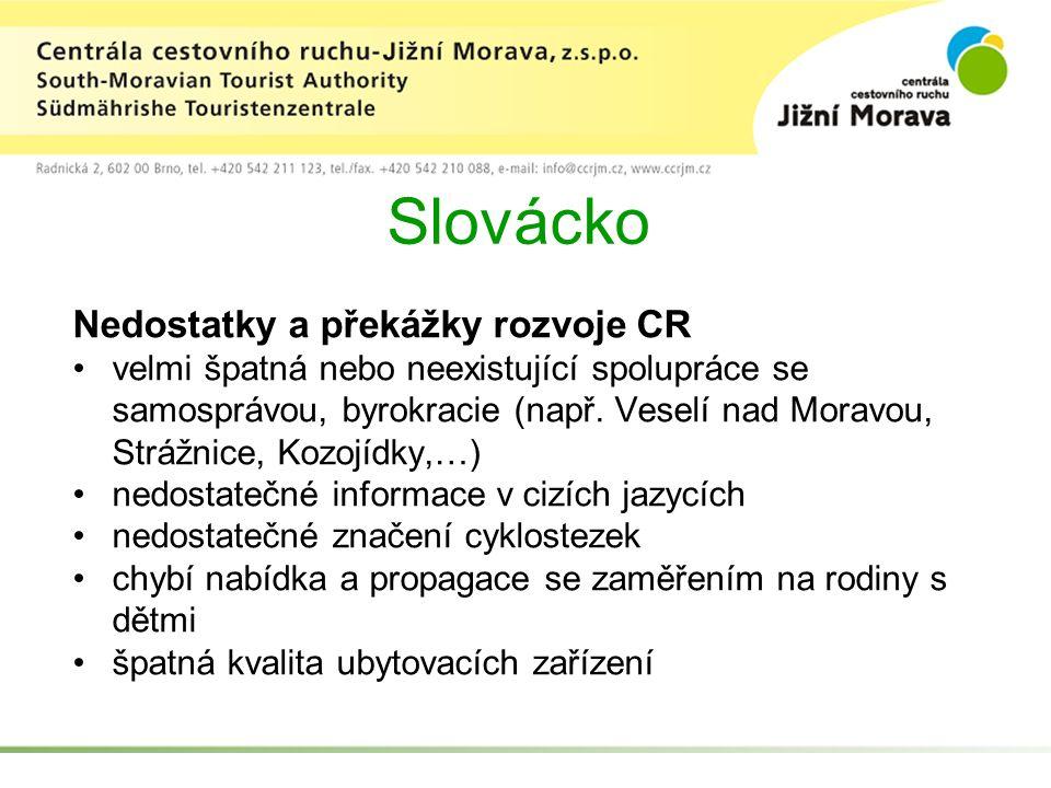 Slovácko Nedostatky a překážky rozvoje CR velmi špatná nebo neexistující spolupráce se samosprávou, byrokracie (např. Veselí nad Moravou, Strážnice, K