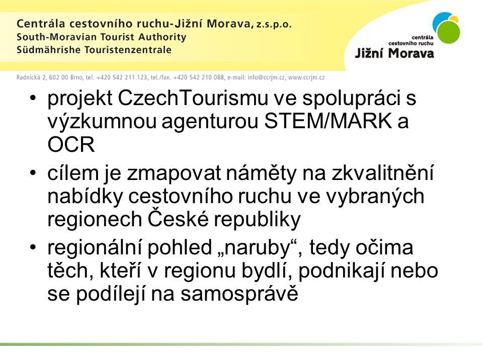 """projekt CzechTourismu ve spolupráci s výzkumnou agenturou STEM/MARK a OCR cílem je zmapovat náměty na zkvalitnění nabídky cestovního ruchu ve vybraných regionech České republiky regionální pohled """"naruby , tedy očima těch, kteří v regionu bydlí, podnikají nebo se podílejí na samosprávě"""