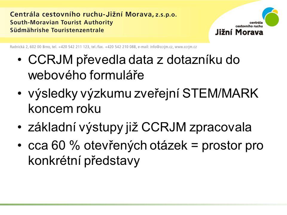 CCRJM převedla data z dotazníku do webového formuláře výsledky výzkumu zveřejní STEM/MARK koncem roku základní výstupy již CCRJM zpracovala cca 60 % otevřených otázek = prostor pro konkrétní představy