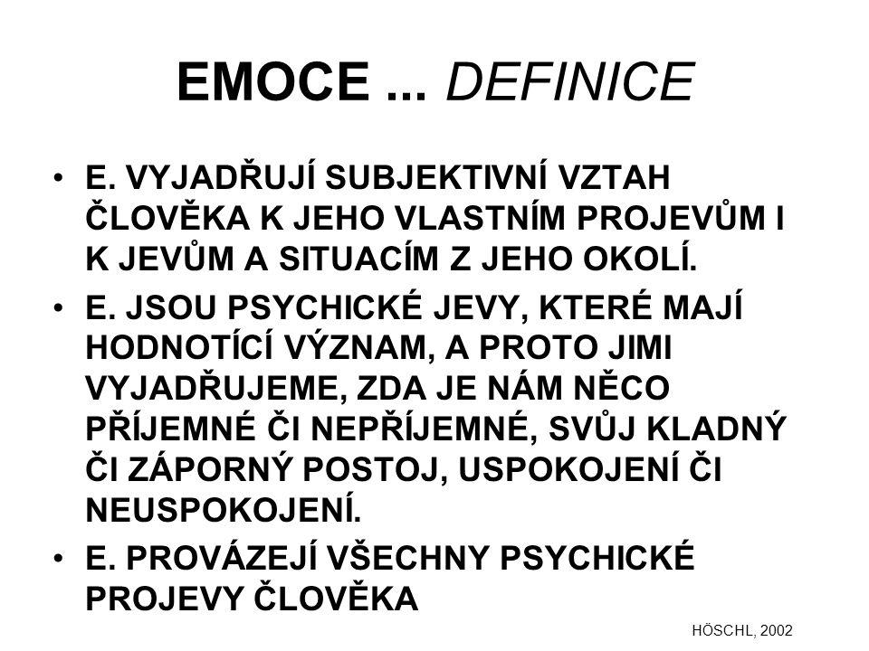 AFEKTIVITA VS EMOTIVITA AFEKTIVITA – pohotovost k emočním reakcím, jde o individuálně specifické emoční projevy EMOTIVITA – celková dlouhodobá emoční charakteristika jedince Ne všichni autoři toto rozdělení dodržují HÖSCHL, 2002