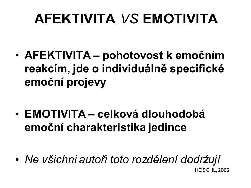 SLOŽKY EMOCÍ subjektivní prožitek emoce vnitřní tělesné reakce, zvláště ty, na nichž se podílí autonomní nervový systém kognitivní hodnocení nebo přesvědčení, že se odehrává pozitivní nebo negativní událost výraz obličeje reakce na emoci tendence jednání ATKINSON, 2003