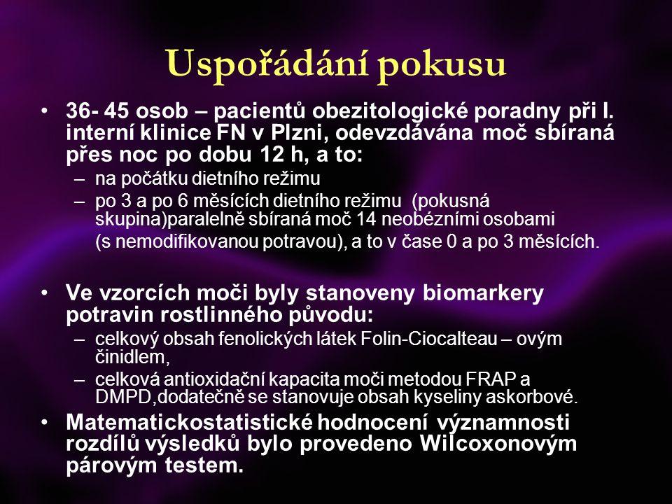 Uspořádání pokusu 36- 45 osob – pacientů obezitologické poradny při I. interní klinice FN v Plzni, odevzdávána moč sbíraná přes noc po dobu 12 h, a to