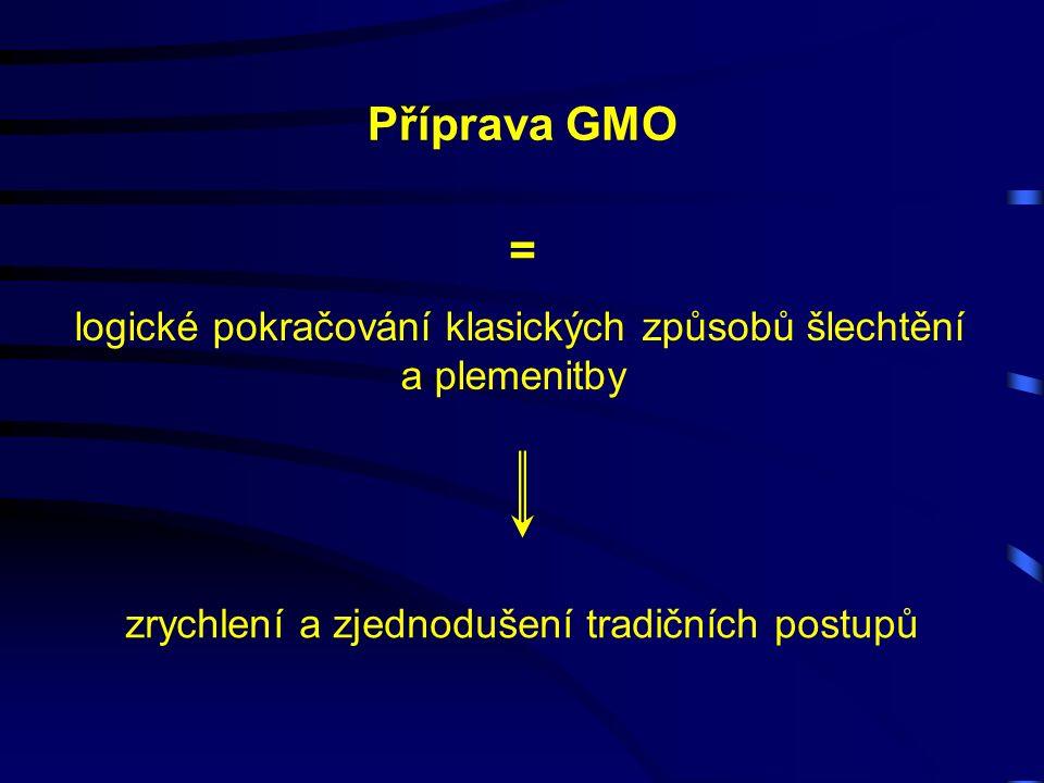 Příprava GMO = logické pokračování klasických způsobů šlechtění a plemenitby zrychlení a zjednodušení tradičních postupů