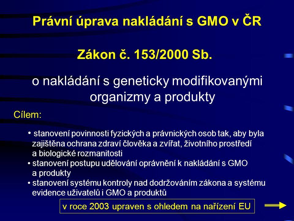 Právní úprava nakládání s GMO v ČR Zákon č.153/2000 Sb.
