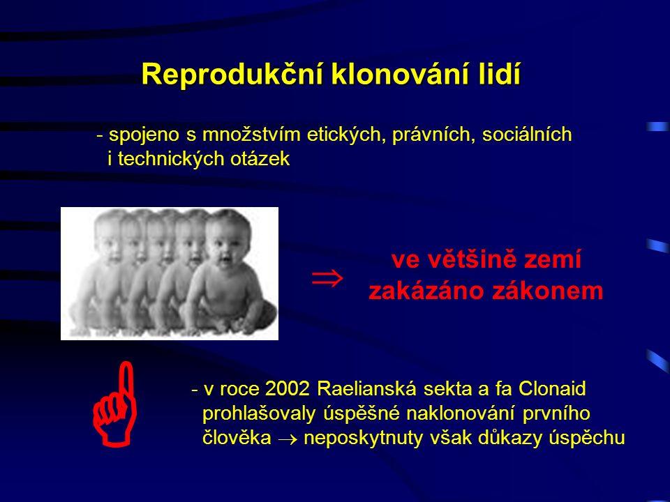 Reprodukční klonování lidí   ve většině zemí zakázáno zákonem - spojeno s množstvím etických, právních, sociálních i technických otázek - v roce 2002 Raelianská sekta a fa Clonaid prohlašovaly úspěšné naklonování prvního člověka  neposkytnuty však důkazy úspěchu