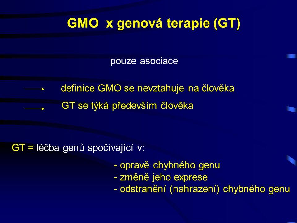 GMO x genová terapie (GT) pouze asociace definice GMO se nevztahuje na člověka GT se týká především člověka GT = léčba genů spočívající v: - opravě chybného genu - změně jeho exprese - odstranění (nahrazení) chybného genu