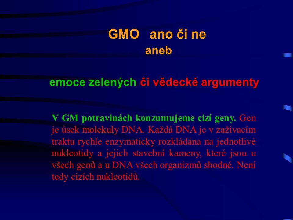 V GM potravinách konzumujeme cizí geny. Gen je úsek molekuly DNA.