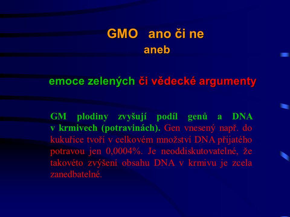 GM plodiny zvyšují podíl genů a DNA v krmivech (potravinách).