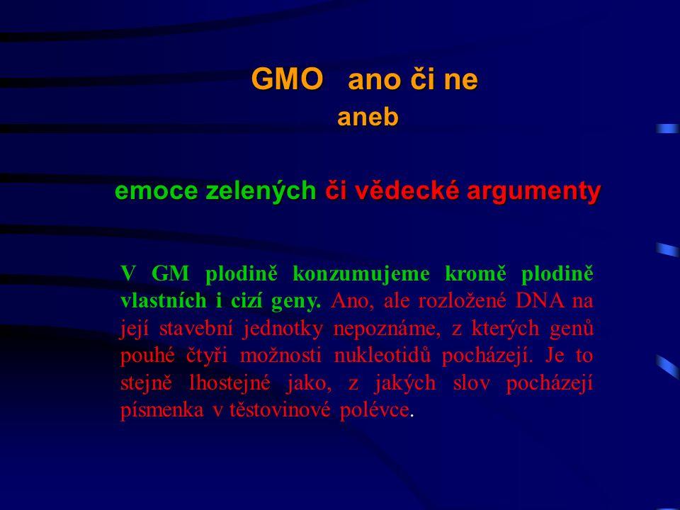 V GM plodině konzumujeme kromě plodině vlastních i cizí geny.