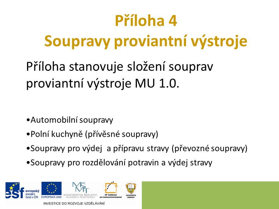 Příloha 4 Soupravy proviantní výstroje Příloha stanovuje složení souprav proviantní výstroje MU 1.0. Automobilní soupravy Polní kuchyně (přívěsné soup