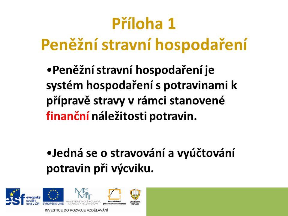 Obecně platné předpisy Vyhláška MO č.