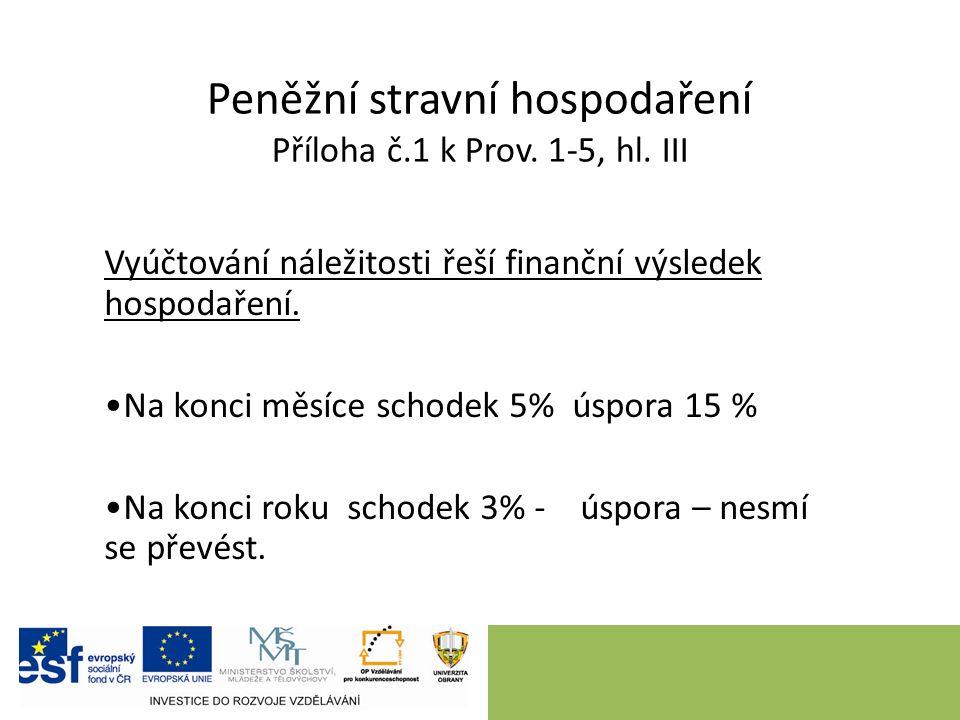 Peněžní stravní hospodaření Příloha č.1 k Prov. 1-5, hl. III Vyúčtování náležitosti řeší finanční výsledek hospodaření. Na konci měsíce schodek 5% úsp