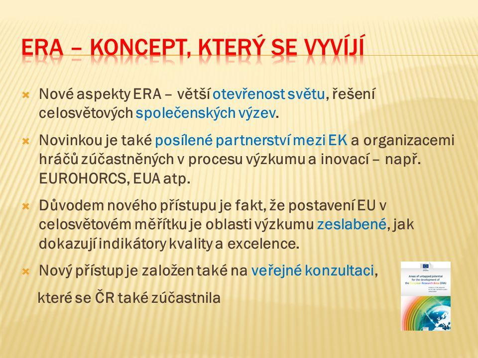 1.Efektivnější národní systémy výzkumu 2.