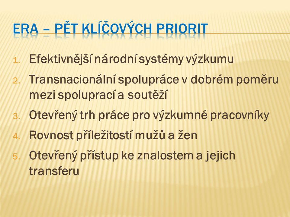 1. Efektivnější národní systémy výzkumu 2.