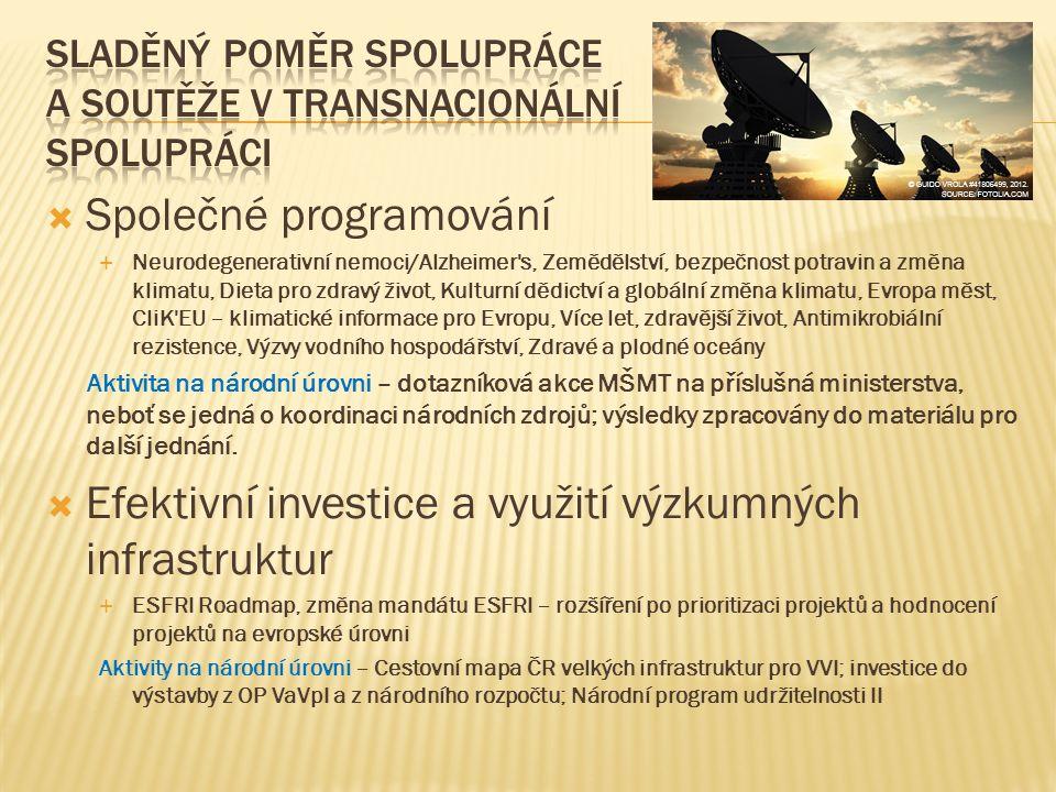  Společné programování  Neurodegenerativní nemoci/Alzheimer s, Zemědělství, bezpečnost potravin a změna klimatu, Dieta pro zdravý život, Kulturní dědictví a globální změna klimatu, Evropa měst, CliK EU – klimatické informace pro Evropu, Více let, zdravější život, Antimikrobiální rezistence, Výzvy vodního hospodářství, Zdravé a plodné oceány Aktivita na národní úrovni – dotazníková akce MŠMT na příslušná ministerstva, neboť se jedná o koordinaci národních zdrojů; výsledky zpracovány do materiálu pro další jednání.