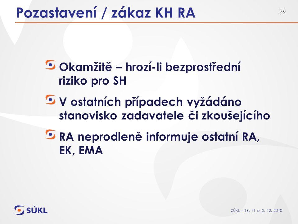 SÚKL – 16. 11 a 2. 12. 2010 29 Pozastavení / zákaz KH RA Okamžitě – hrozí-li bezprostřední riziko pro SH V ostatních případech vyžádáno stanovisko zad