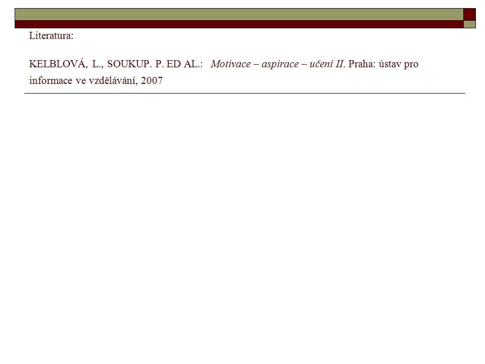 Literatura: KELBLOVÁ, L., SOUKUP. P. ED AL.: Motivace – aspirace – učení II. Praha: ústav pro informace ve vzdělávání, 2007