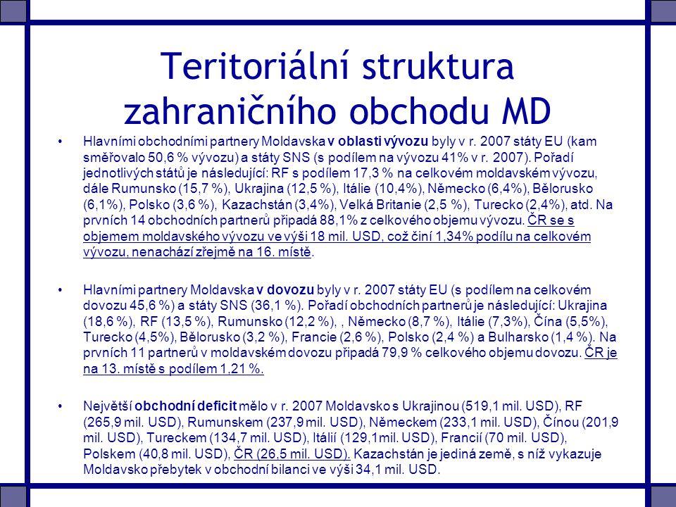 Teritoriální struktura zahraničního obchodu MD Hlavními obchodními partnery Moldavska v oblasti vývozu byly v r.