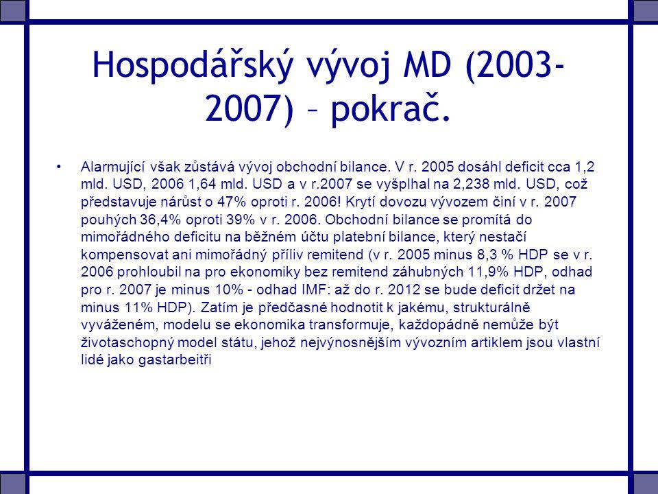 Hospodářský vývoj MD (2003- 2007) – pokrač. Alarmující však zůstává vývoj obchodní bilance.