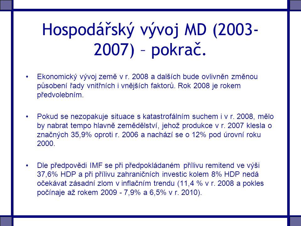 Hospodářský vývoj MD (2003- 2007) – pokrač. Ekonomický vývoj země v r.