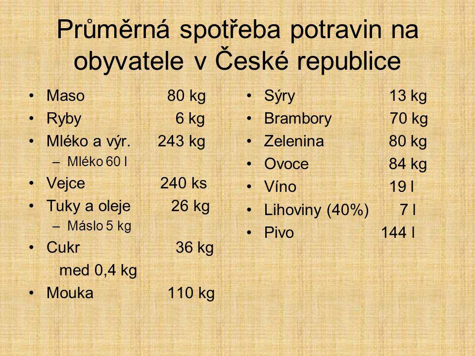 Průměrná spotřeba potravin na obyvatele v České republice Maso 80 kg Ryby 6 kg Mléko a výr.