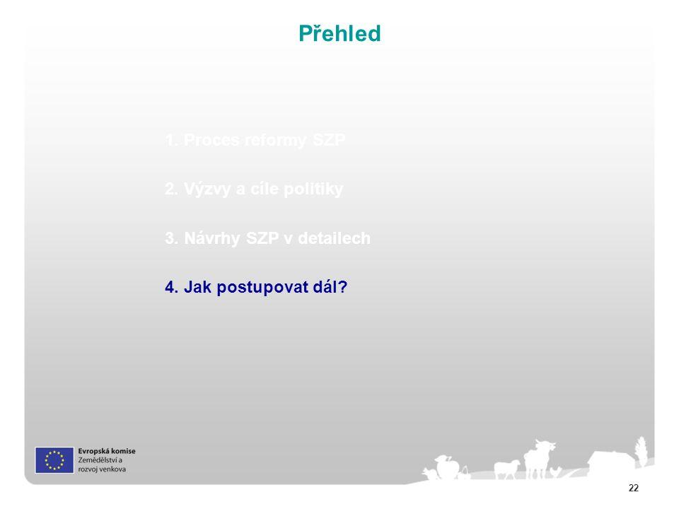 22 Přehled 1.Proces reformy SZP 2. Výzvy a cíle politiky 3.