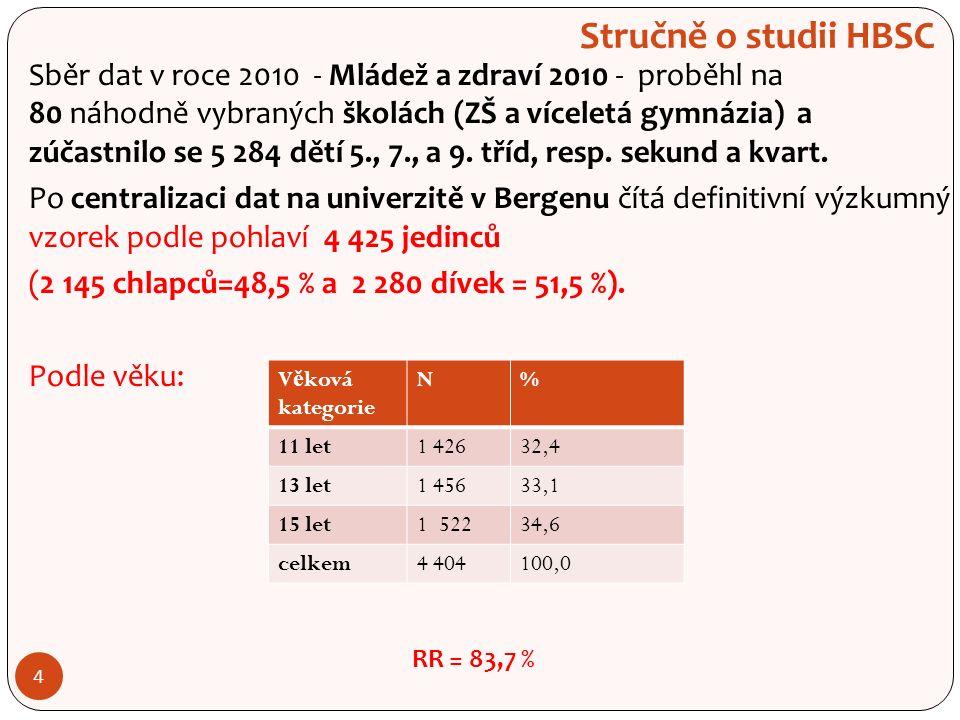 4 Stručně o studii HBSC Sběr dat v roce 2010 - Mládež a zdraví 2010 - proběhl na 80 náhodně vybraných školách (ZŠ a víceletá gymnázia) a zúčastnilo se 5 284 dětí 5., 7., a 9.