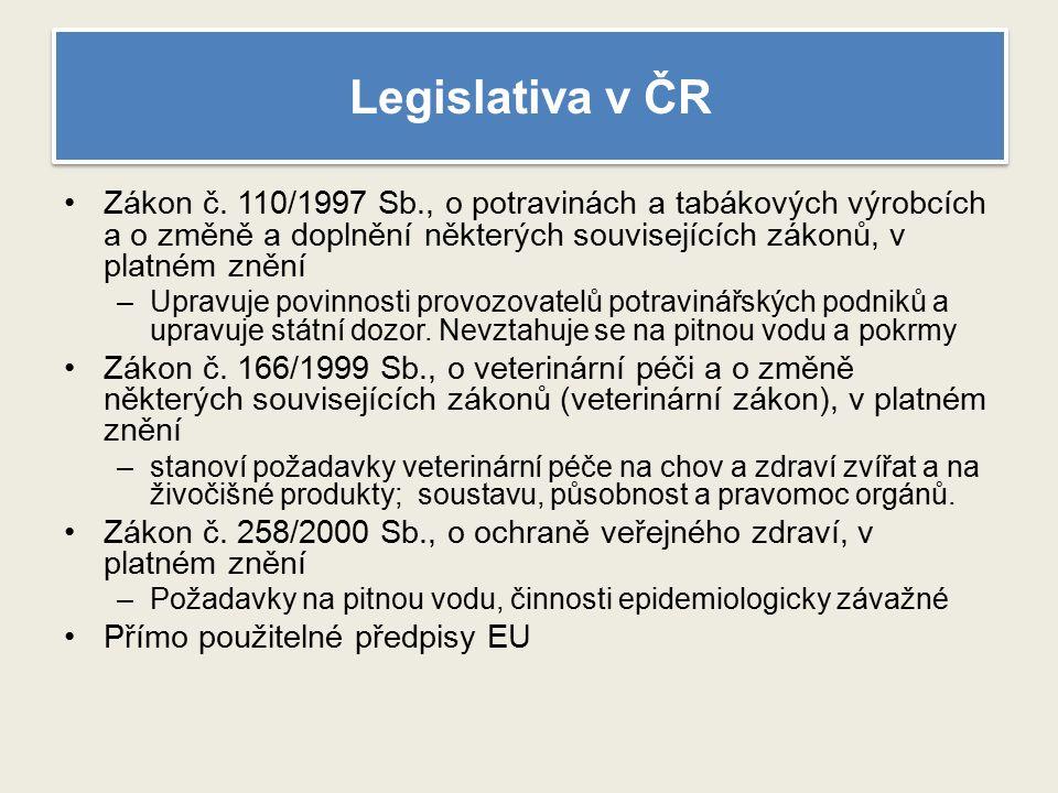 Legislativa v ČR Zákon č.