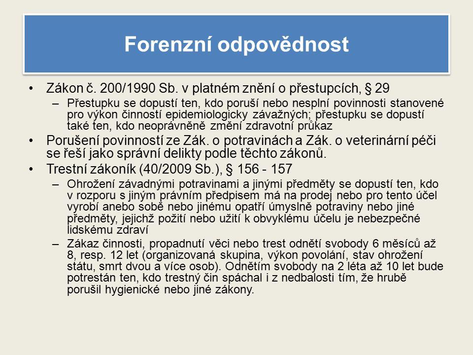 Forenzní odpovědnost Zákon č. 200/1990 Sb.