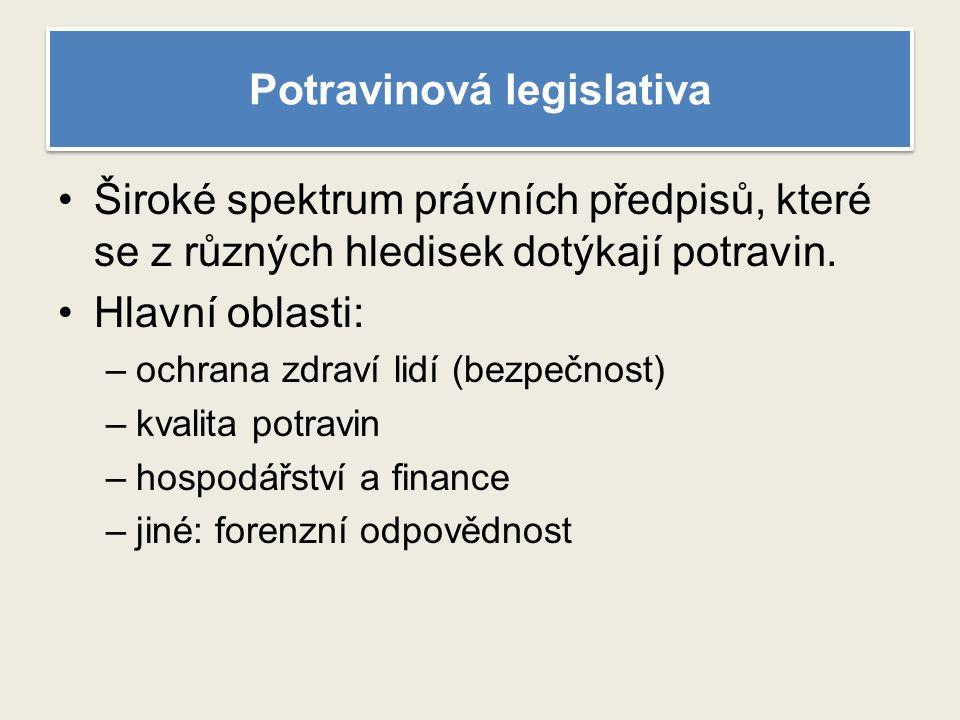 Potravinová legislativa Široké spektrum právních předpisů, které se z různých hledisek dotýkají potravin.