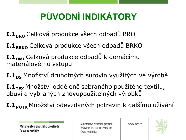 PŮVODNÍ INDIKÁTORY I.1 BRO Celková produkce všech odpadů BRO I.1 BRKO Celková produkce všech odpadů BRKO I.1 DMI Celková produkce odpadů k domácímu materiálovému vstupu I.1 DS Množství druhotných surovin využitých ve výrobě I.1 TEX Množství odděleně sebraného použitého textilu, obuvi a vybraných znovupoužitelných výrobků I.1 POTR Množství odevzdaných potravin k dalšímu užívání