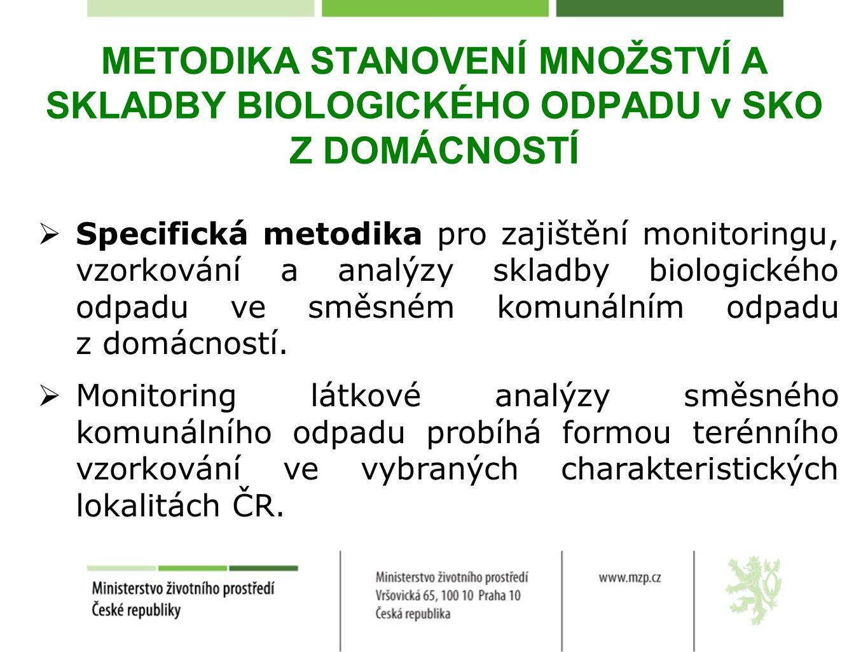 METODIKA STANOVENÍ MNOŽSTVÍ A SKLADBY BIOLOGICKÉHO ODPADU v SKO Z DOMÁCNOSTÍ  Specifická metodika pro zajištění monitoringu, vzorkování a analýzy skladby biologického odpadu ve směsném komunálním odpadu z domácností.