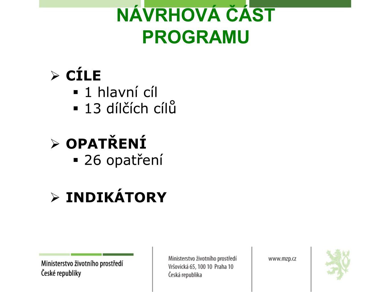 NÁVRHOVÁ ČÁST PROGRAMU  CÍLE  1 hlavní cíl  13 dílčích cílů  OPATŘENÍ  26 opatření  INDIKÁTORY