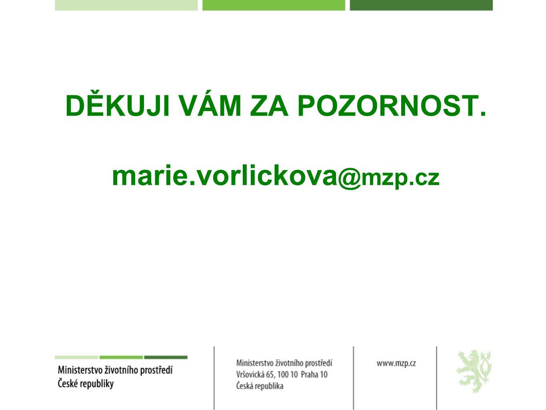 DĚKUJI VÁM ZA POZORNOST. marie.vorlickova @mzp.cz