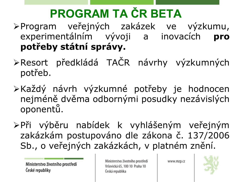 PROGRAM TA ČR BETA  Program veřejných zakázek ve výzkumu, experimentálním vývoji a inovacích pro potřeby státní správy.