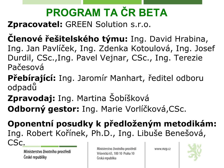 PROGRAM TA ČR BETA Zpracovatel: GREEN Solution s.r.o.