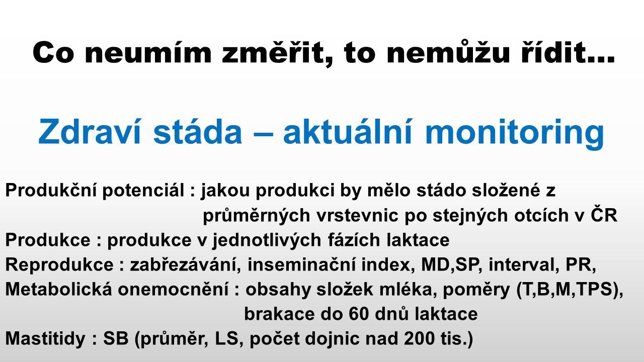 Co neumím změřit, to nemůžu řídit… Zdraví stáda – aktuální monitoring Produkční potenciál : jakou produkci by mělo stádo složené z průměrných vrstevnic po stejných otcích v ČR Produkce : produkce v jednotlivých fázích laktace Reprodukce : zabřezávání, inseminační index, MD,SP, interval, PR, Metabolická onemocnění : obsahy složek mléka, poměry (T,B,M,TPS), brakace do 60 dnů laktace Mastitidy : SB (průměr, LS, počet dojnic nad 200 tis.)
