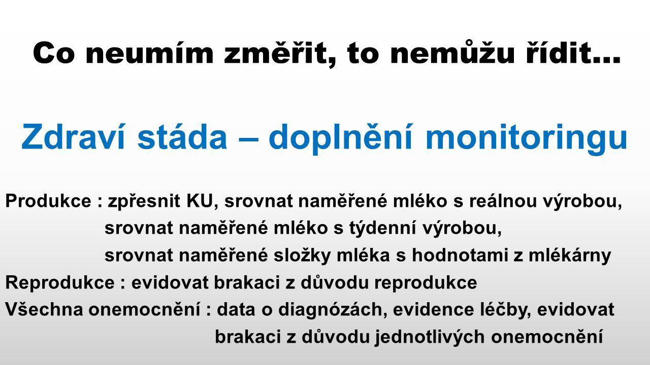 Co neumím změřit, to nemůžu řídit… Zdraví stáda – doplnění monitoringu Produkce : zpřesnit KU, srovnat naměřené mléko s reálnou výrobou, srovnat naměřené mléko s týdenní výrobou, srovnat naměřené složky mléka s hodnotami z mlékárny Reprodukce : evidovat brakaci z důvodu reprodukce Všechna onemocnění : data o diagnózách, evidence léčby, evidovat brakaci z důvodu jednotlivých onemocnění