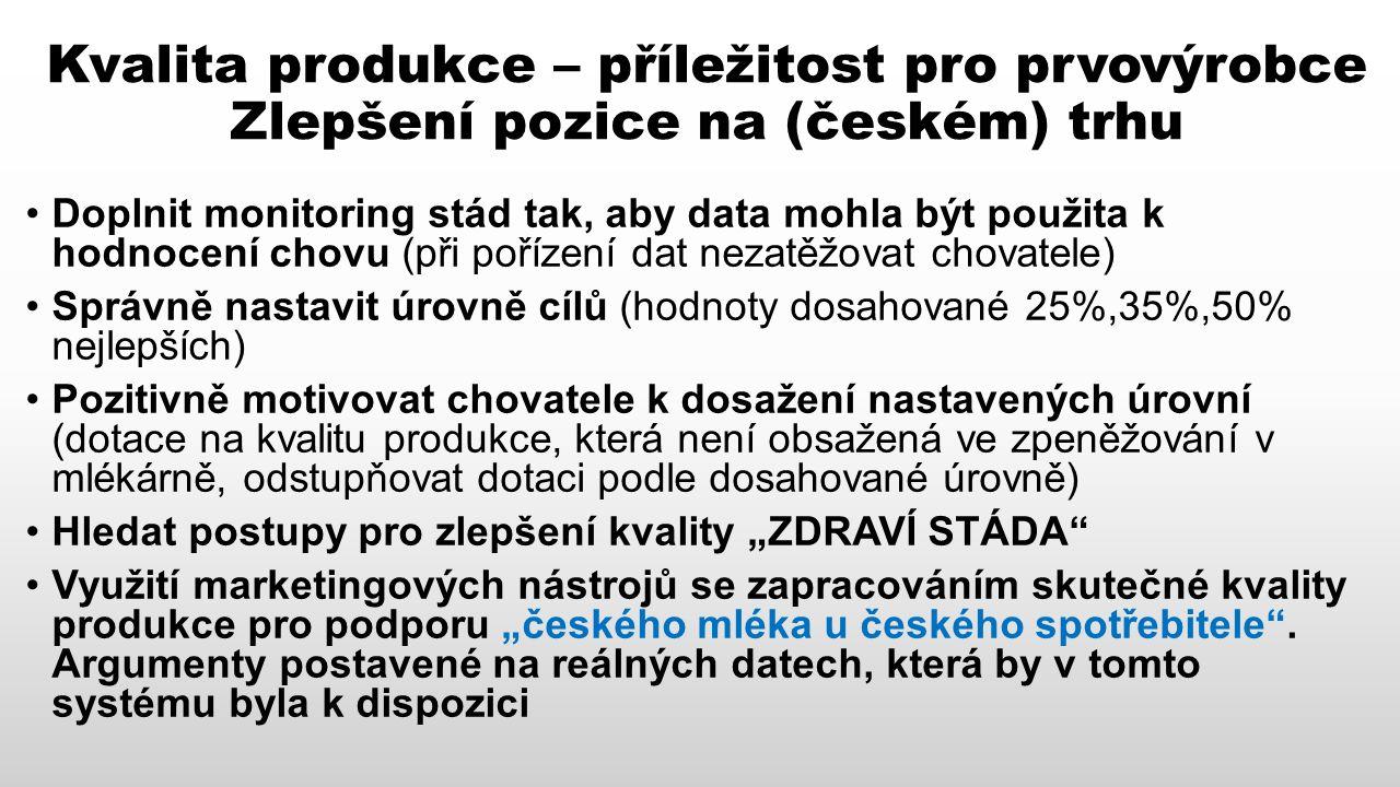 """Kvalita produkce – příležitost pro prvovýrobce Zlepšení pozice na (českém) trhu Doplnit monitoring stád tak, aby data mohla být použita k hodnocení chovu (při pořízení dat nezatěžovat chovatele) Správně nastavit úrovně cílů (hodnoty dosahované 25%,35%,50% nejlepších) Pozitivně motivovat chovatele k dosažení nastavených úrovní (dotace na kvalitu produkce, která není obsažená ve zpeněžování v mlékárně, odstupňovat dotaci podle dosahované úrovně) Hledat postupy pro zlepšení kvality """"ZDRAVÍ STÁDA Využití marketingových nástrojů se zapracováním skutečné kvality produkce pro podporu """"českého mléka u českého spotřebitele ."""