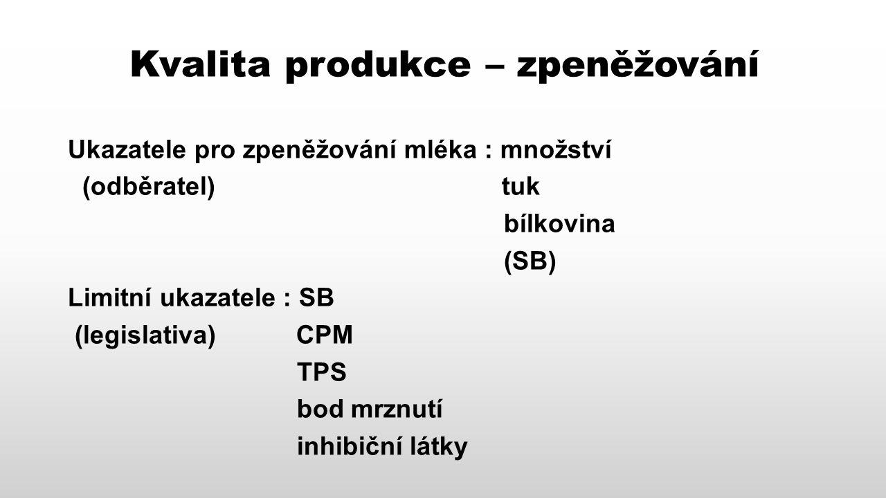 Kvalita produkce – zpeněžování Ukazatele pro zpeněžování mléka : množství (odběratel) tuk bílkovina (SB) Limitní ukazatele : SB (legislativa) CPM TPS bod mrznutí inhibiční látky