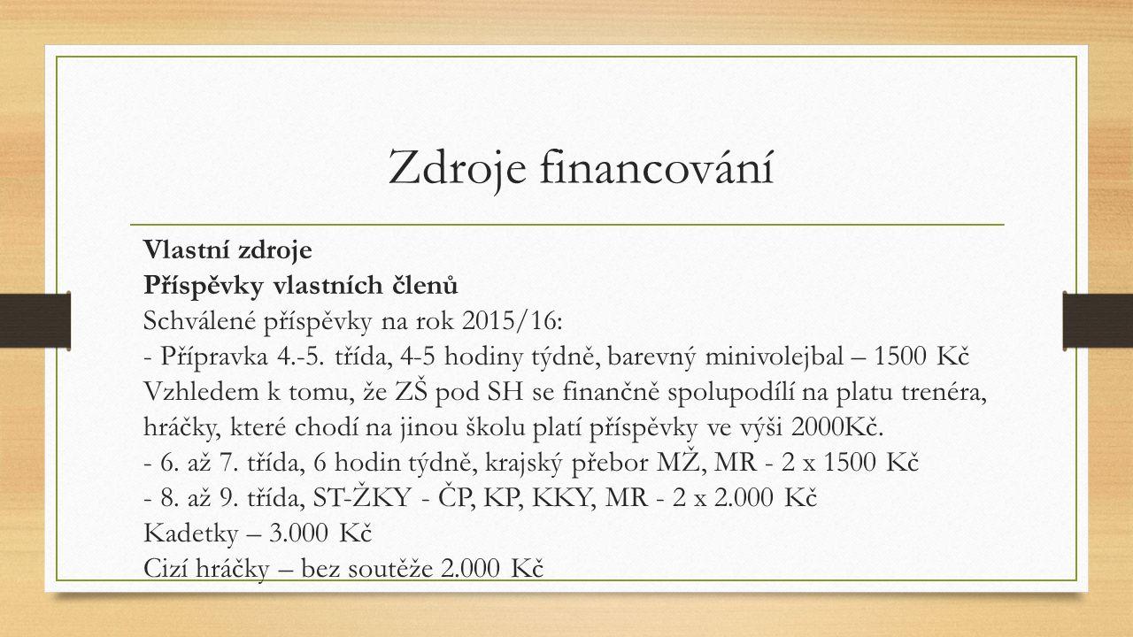 Vlastní zdroje Příspěvky vlastních členů Schválené příspěvky na rok 2015/16: - Přípravka 4.-5.