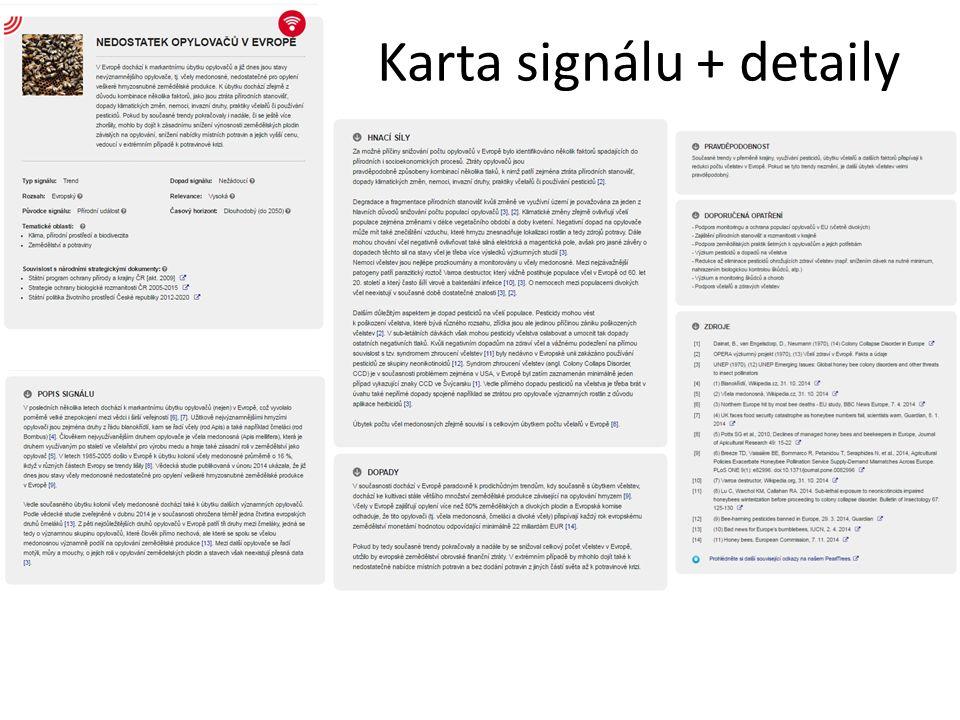 Karta signálu + detaily