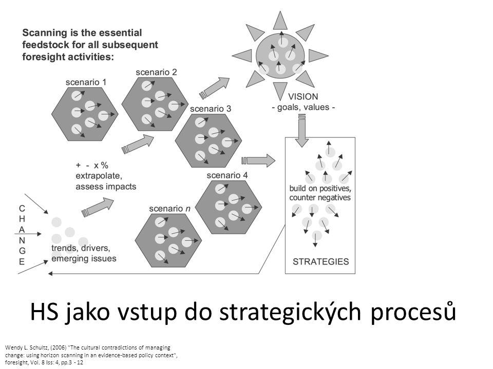 HS jako vstup do strategických procesů Wendy L.