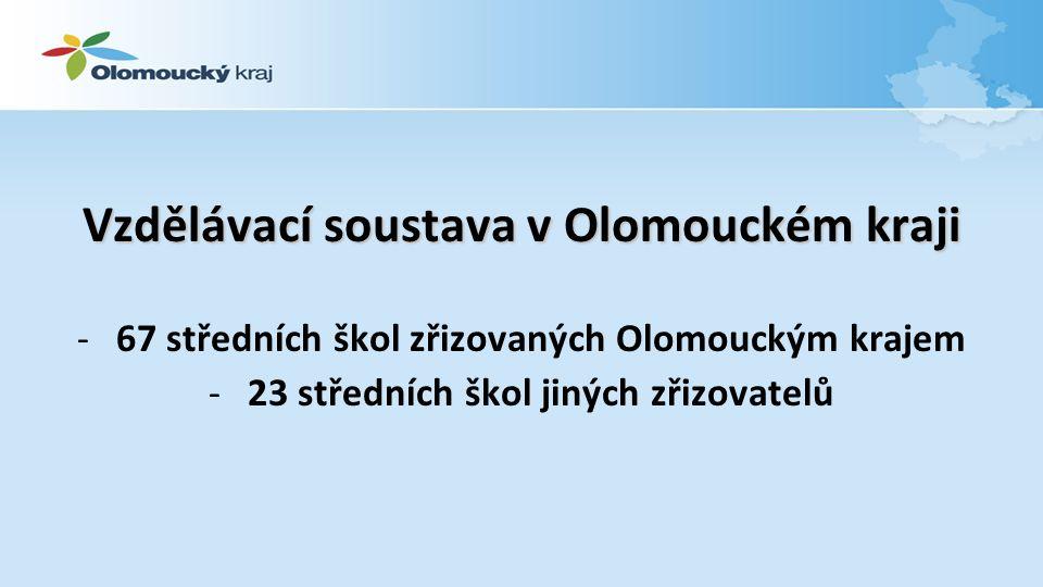 Vzdělávací soustava v Olomouckém kraji -67 středních škol zřizovaných Olomouckým krajem -23 středních škol jiných zřizovatelů
