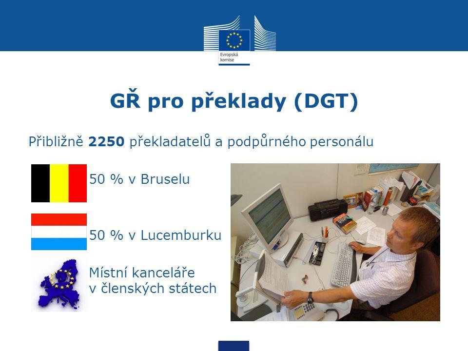 GŘ pro překlady (DGT) Přibližně 2250 překladatelů a podpůrného personálu 50 % v Bruselu 50 % v Lucemburku Místní kanceláře v členských státech