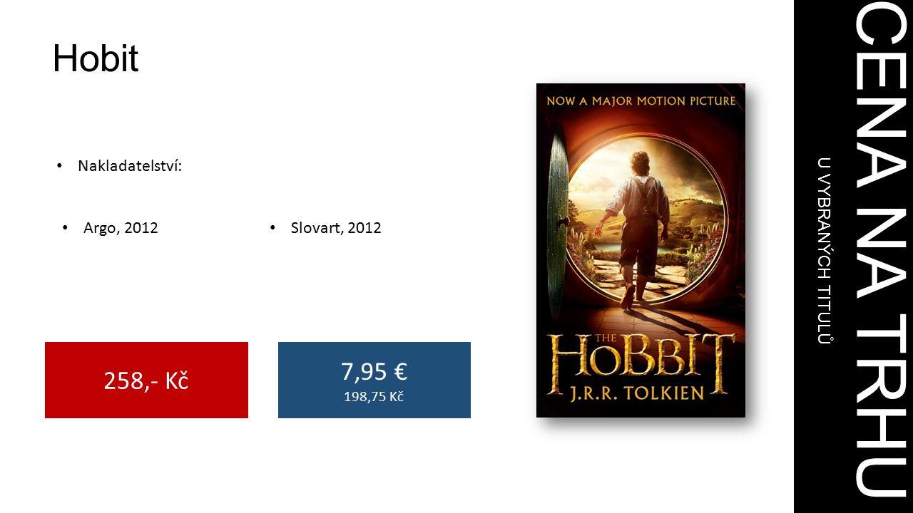 CENA NA TRHU U VYBRANÝCH TITULŮ 258,- Kč 7,95 € 198,75 Kč Hobit Nakladatelství: Argo, 2012 Slovart, 2012