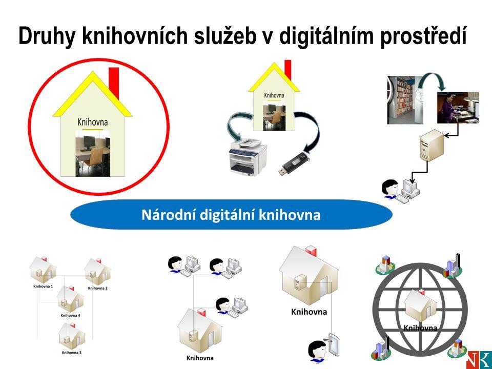 Druhy knihovních služeb v digitálním prostředí 19 Národní digitální knihovna