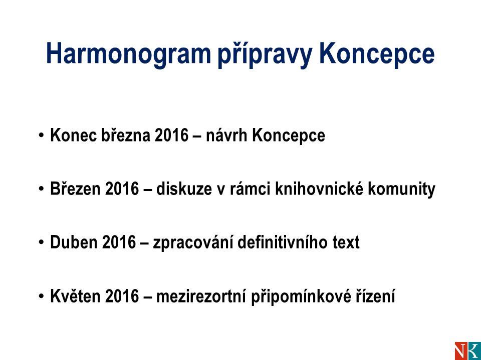 Harmonogram přípravy Koncepce Konec března 2016 – návrh Koncepce Březen 2016 – diskuze v rámci knihovnické komunity Duben 2016 – zpracování definitivního text Květen 2016 – mezirezortní připomínkové řízení
